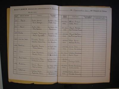 Cuadernillo del libro de bautismos de hijos legítimos