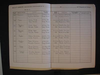 Cuadernillo de bautismos