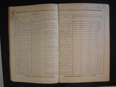 Cuadernillo del libro de matrimonios No. 1. Parroquia de la Inmaculada Concepción, Tepecoacuilco, Gro. Diócesis de Chilapa del 8 de noviembre del año de 1964-1965