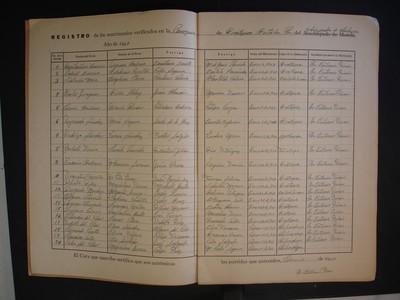 Cuadernillo de matrimonios duplicados parroquia de Sn. Francisco de Asís, Coatepec Costales, Gro.