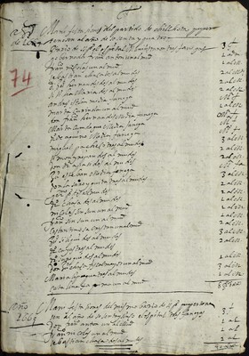 Libro Cabildo 4184 de la sección Administración Pecuniaria serie Colecturia-Diezmos (Zamora)