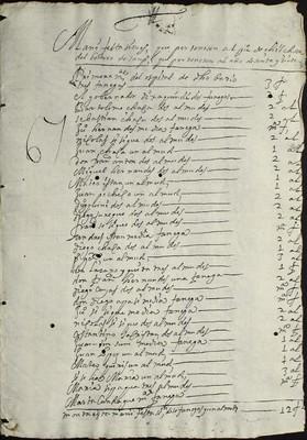 Libro Cabildo 4185 de la sección Administración Pecuniaria serie Colecturia-Diezmos (Zamora)