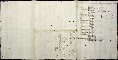 Libro Cabildo 4195 de la sección Administración Pecuniaria serie Colecturia-Diezmos (Zamora)