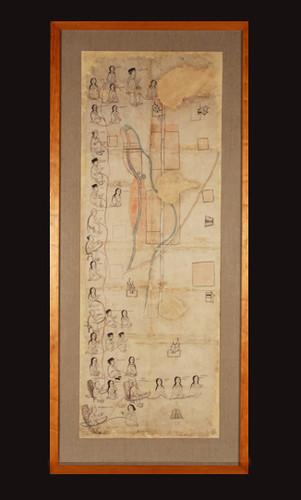 Códice de Chilchota