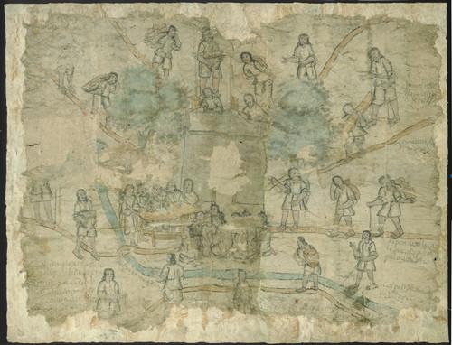 Códice de San Cristobal Coyotepec
