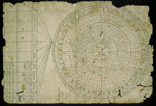 Calendario Mexicano, Veytia nº 7