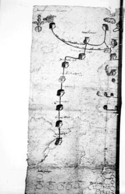 Mapa genealógico Reinisch
