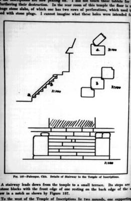 Plano de la escalinatas del Templo de las Inscripciones, reprografía bibliográfica