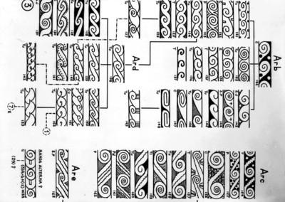 Dibujos de cenefas, reprografía