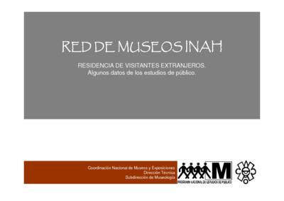 Red de museos INAH