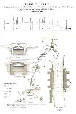 Plano y perfil del camino nuevamente abierto...entre la estación de Ometuzco... y la Ciudad de Tulancingo