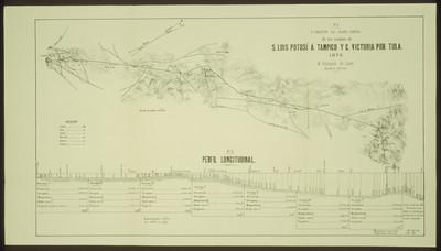 1a. Fracción del plano general de las minas de San Luis Potosí á Tampico y C. Victoria por Tula