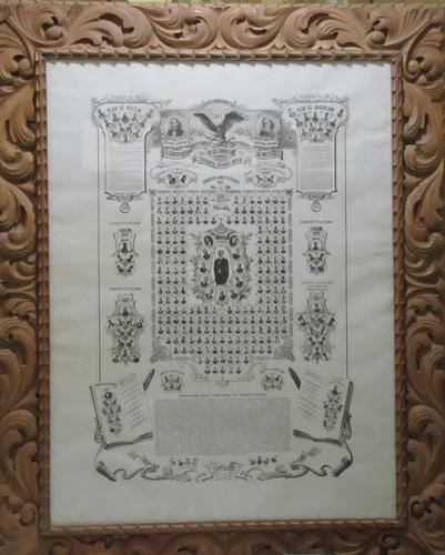Cuadro Histórico de los Congresos Constituyentes de México