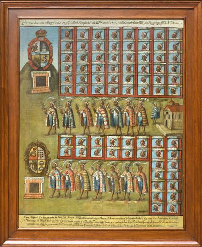 Nobleza tlaxcalteca en época de la Conquista