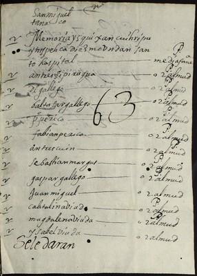 Libro Cabildo 4183 de la sección Administración Pecuniaria serie Colecturia-Diezmos (Zamora)
