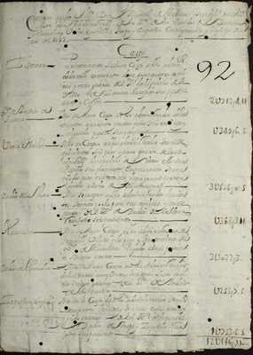 Libro Cabildo 4194 de la sección Administración Pecuniaria serie Colecturia-Diezmos (Zamora)
