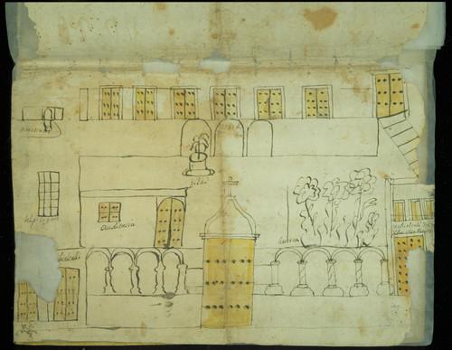 Códice del Tecpan de Santiago Tlatelolco
