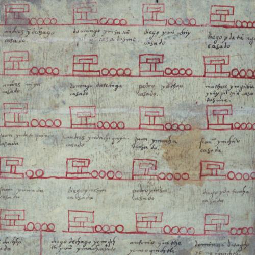 Códice del Tequitlato de Zapotitlan